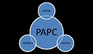 PAPC_Complex
